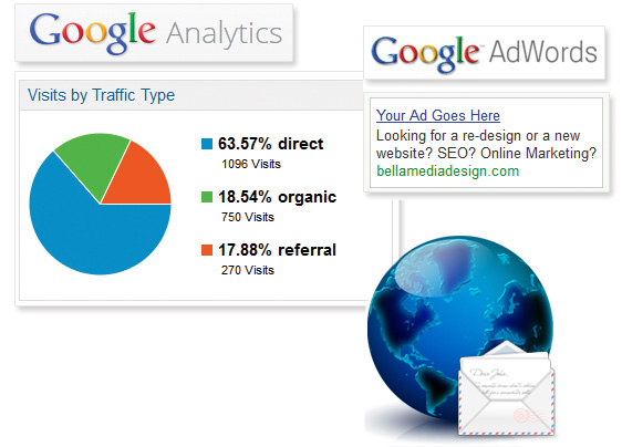 SEO and Markting Services
